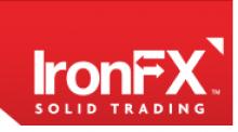 Forex rebate websites